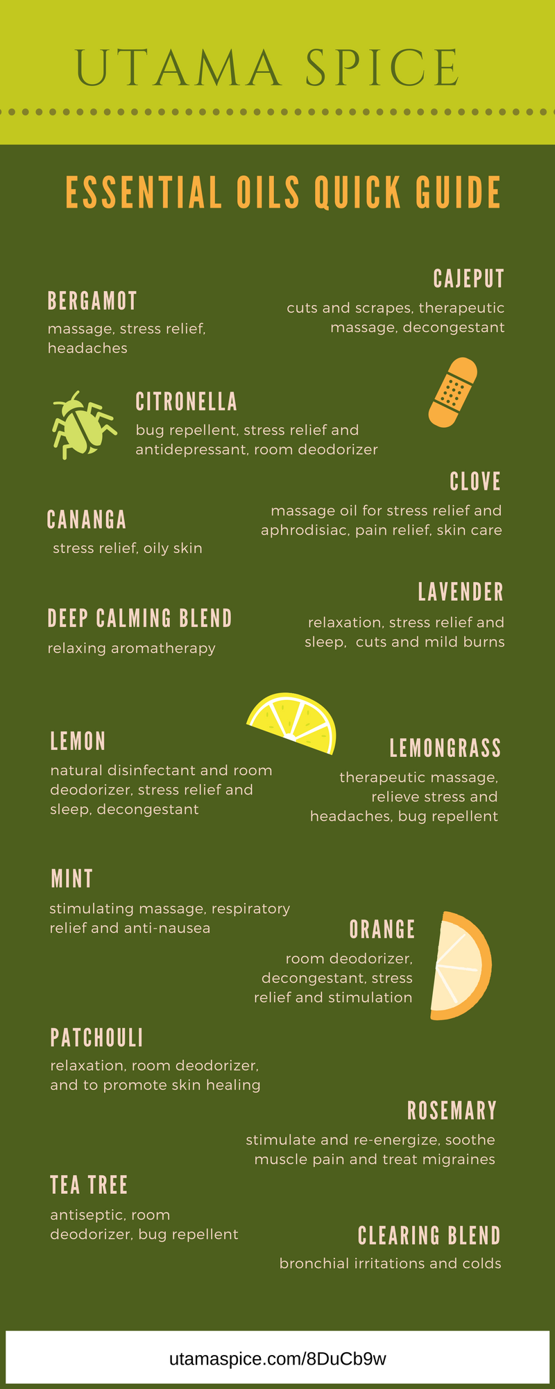 Essential Oils Quick Guide