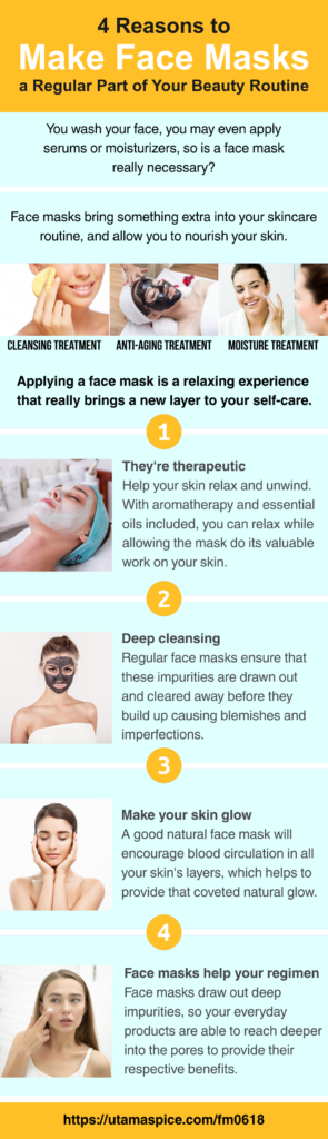 4 reasons to make face masks a regular part of your beauty routine infographic