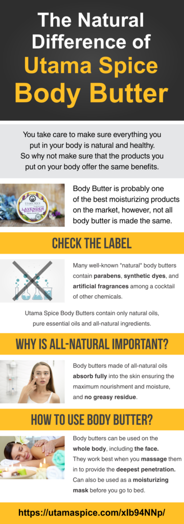 the_natural_difference_of_utama_spice_body_butter_infographic