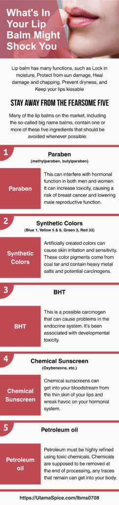 whats in your lip balm might shock you infographic